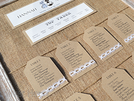 A2 Table Plan Purrfect Vintage, with Hessian background, craft luggage labels for each table and pearlescent card titles. (Close up).