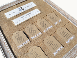 A2 Table Plan Purrfect Vintage, with Hessian background, craft luggage labels for each table and pearlescent card titles.